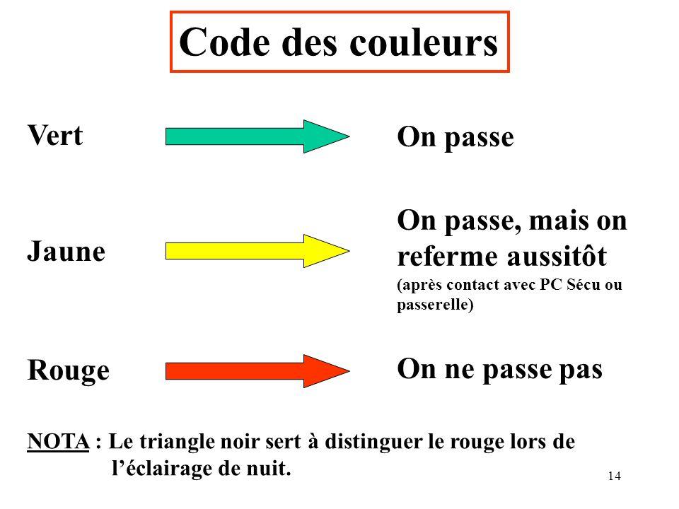 14 Vert On passe Code des couleurs On passe, mais on referme aussitôt (après contact avec PC Sécu ou passerelle) Rouge Jaune On ne passe pas NOTA : Le