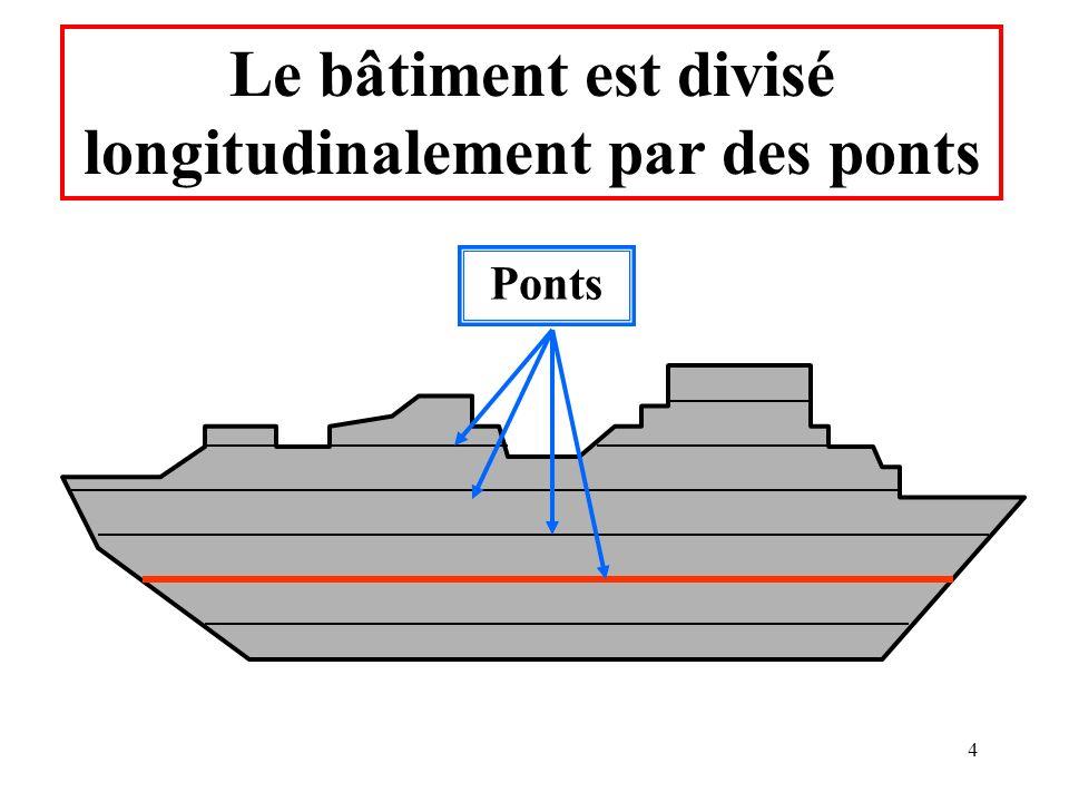 4 Le bâtiment est divisé longitudinalement par des ponts Ponts