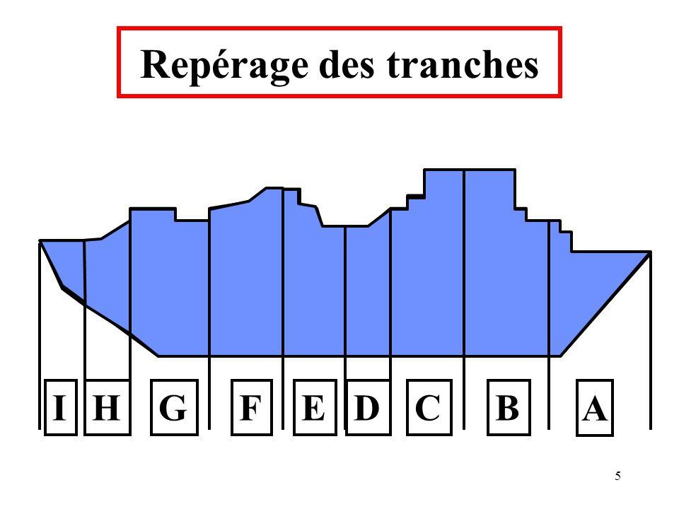5 Repérage des tranches D A BCHEFGI