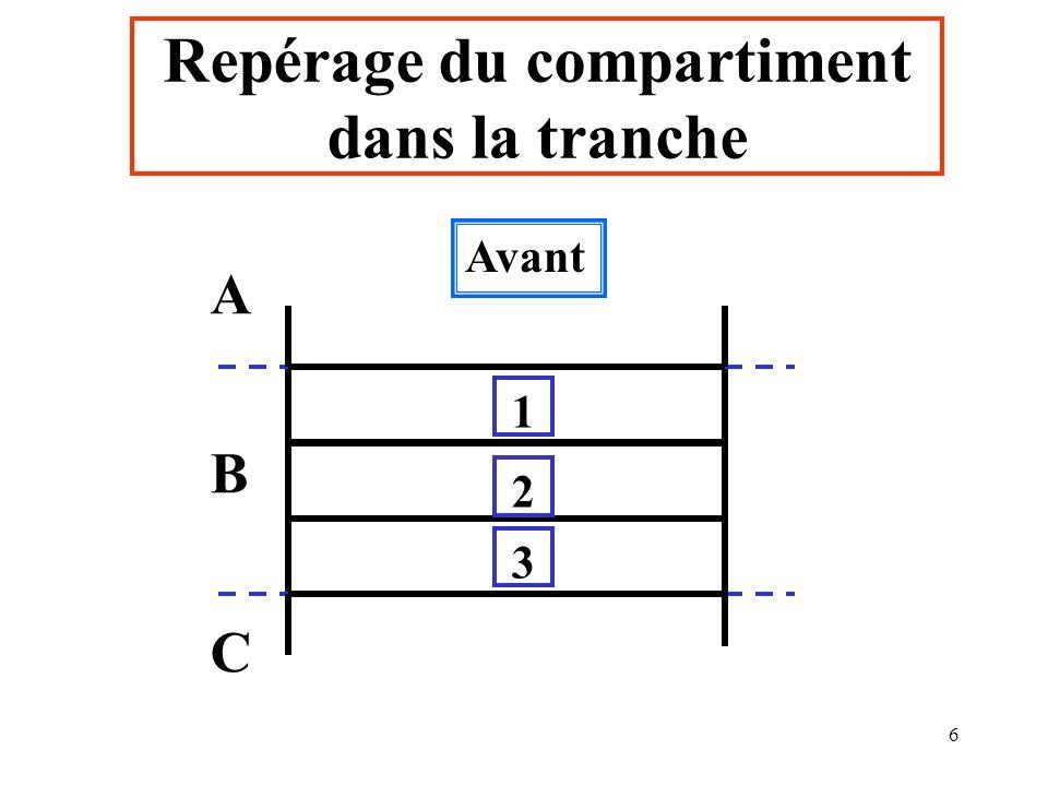 6 B C A 3 Avant Repérage du compartiment dans la tranche 2 1