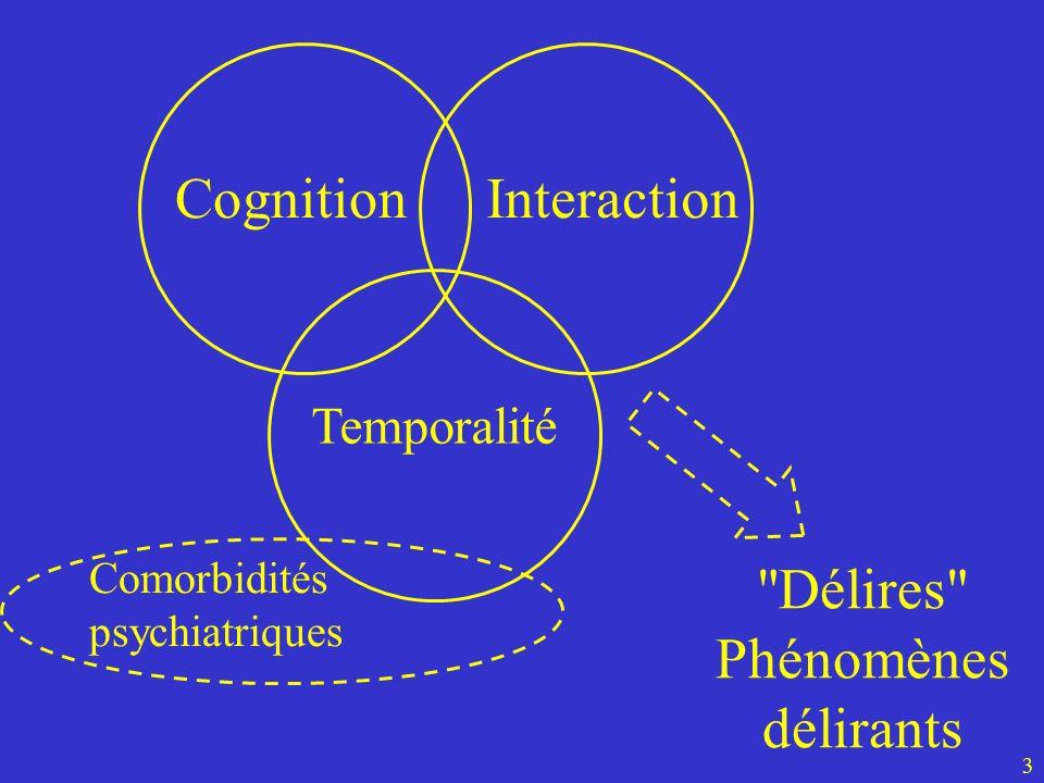 Cognition Temporalité Interaction Comorbidités psychiatriques