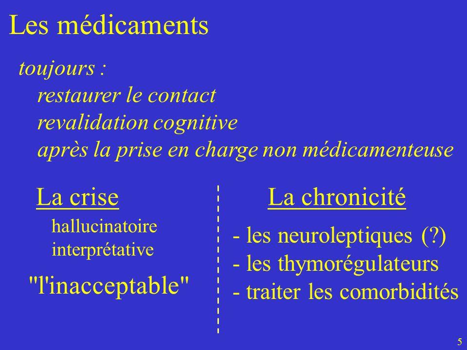 5 hallucinatoire interprétative Les médicaments La criseLa chronicité toujours : restaurer le contact revalidation cognitive après la prise en charge