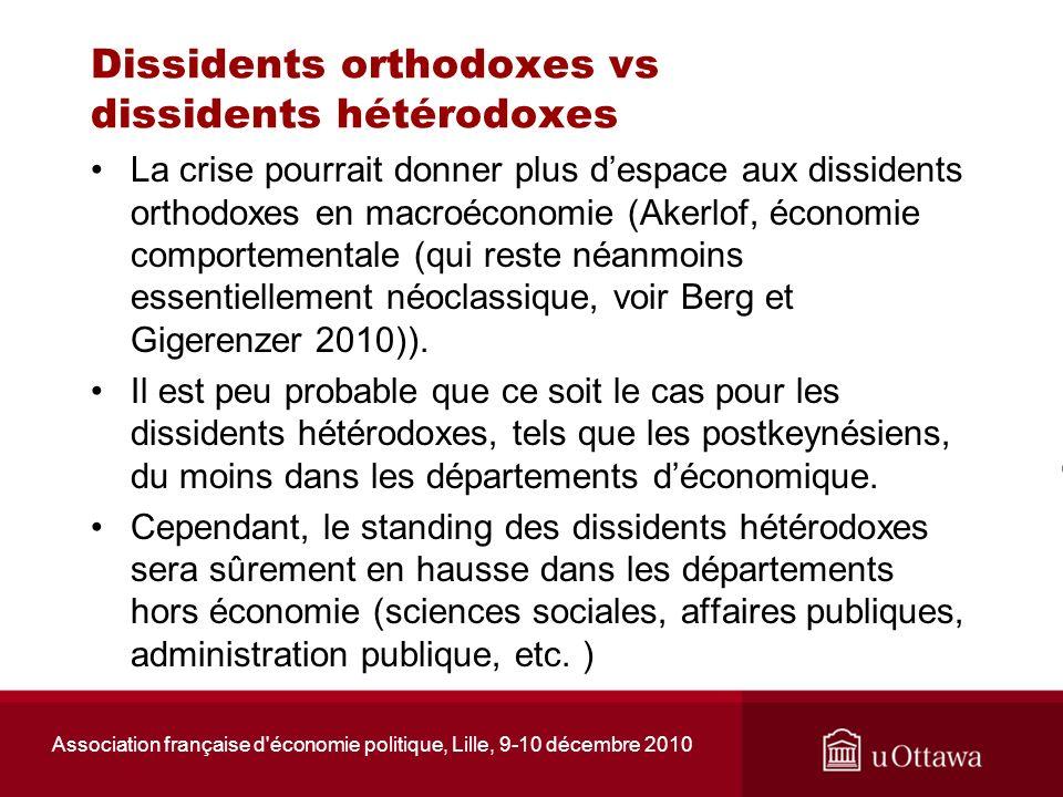 Association française d'économie politique, Lille, 9-10 décembre 2010 Dissidents orthodoxes vs dissidents hétérodoxes La crise pourrait donner plus de