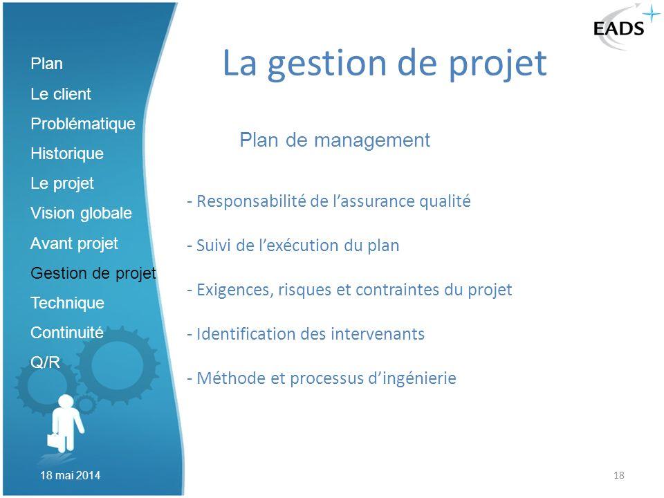 18 La gestion de projet - Responsabilité de lassurance qualité - Suivi de lexécution du plan - Exigences, risques et contraintes du projet - Identific