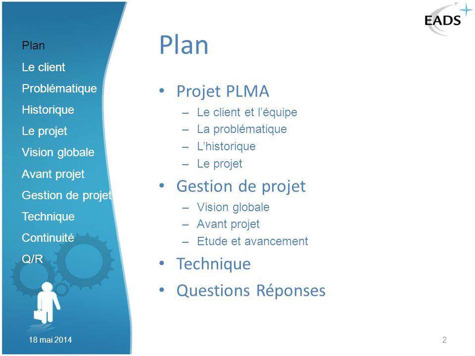 18 mai 2014 2 Plan Projet PLMA –Le client et léquipe –La problématique –Lhistorique –Le projet Gestion de projet –Vision globale –Avant projet –Etude