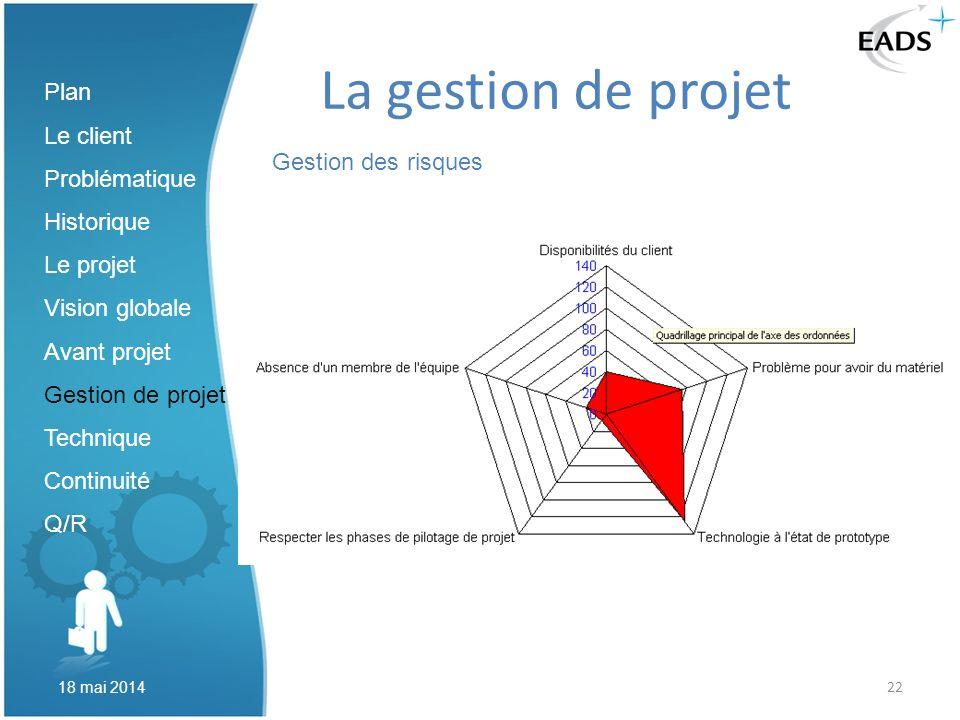 22 La gestion de projet Gestion des risques Plan Le client Problématique Historique Le projet Vision globale Avant projet Gestion de projet Technique