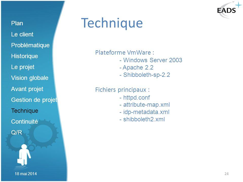 24 Technique Plan Le client Problématique Historique Le projet Vision globale Avant projet Gestion de projet Technique Continuité Q/R 18 mai 2014 Plat