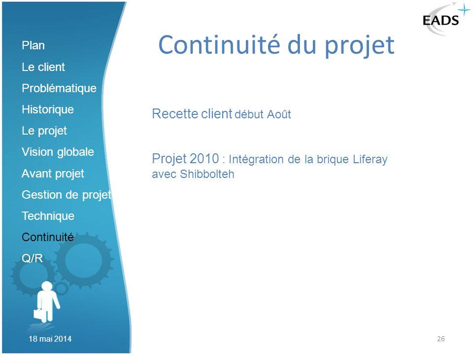 26 Continuité du projet Recette client début Août Projet 2010 : Intégration de la brique Liferay avec Shibbolteh Plan Le client Problématique Historiq