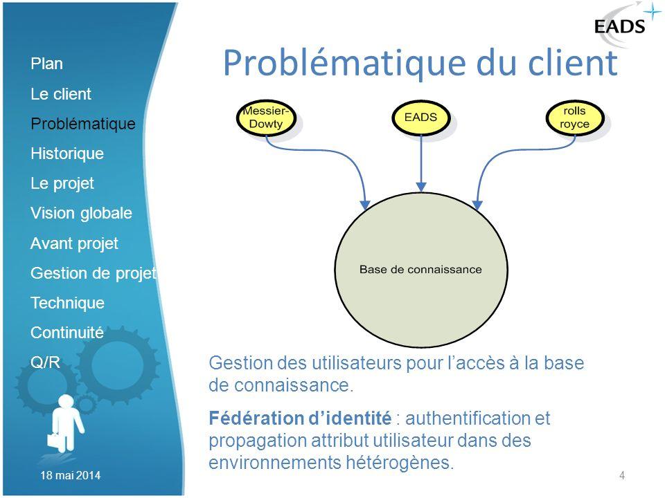 4 Problématique du client Gestion des utilisateurs pour laccès à la base de connaissance. Fédération didentité : authentification et propagation attri