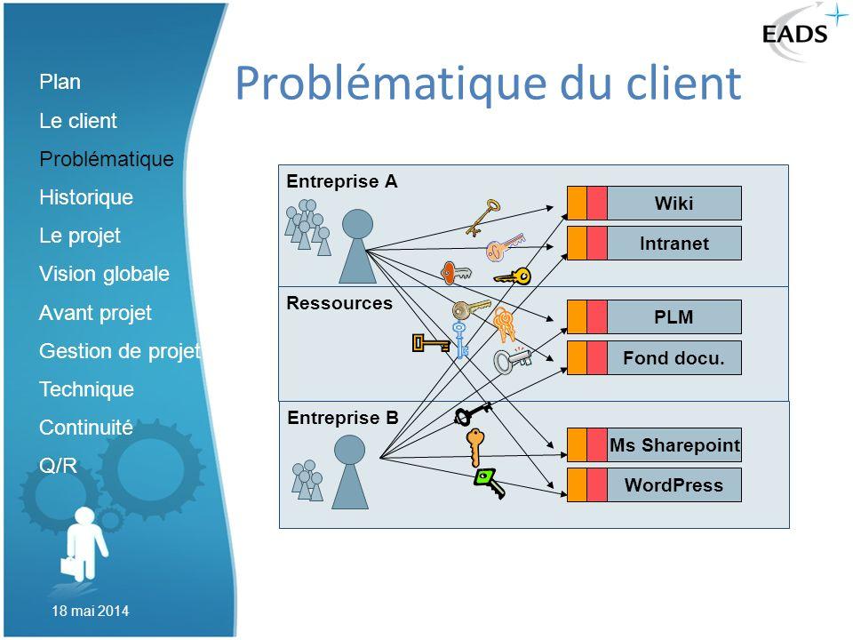 5 Problématique du client Plan Le client Problématique Historique Le projet Vision globale Avant projet Gestion de projet Technique Continuité Q/R Ent