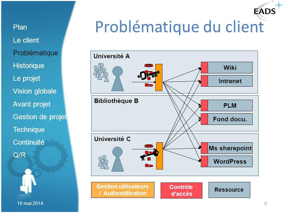 6 Problématique du client Plan Le client Problématique Historique Le projet Vision globale Avant projet Gestion de projet Technique Continuité Q/R Uni