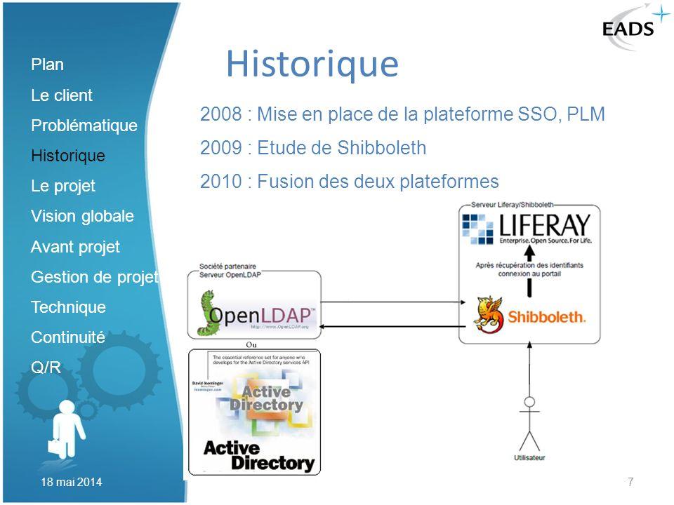 7 Historique 2008 : Mise en place de la plateforme SSO, PLM 2009 : Etude de Shibboleth 2010 : Fusion des deux plateformes Plan Le client Problématique