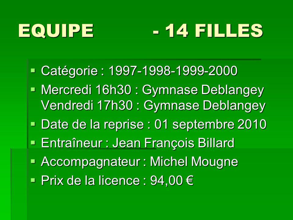 EQUIPE - 14 FILLES Catégorie : 1997-1998-1999-2000 Catégorie : 1997-1998-1999-2000 Mercredi 16h30 : Gymnase Deblangey Vendredi 17h30 : Gymnase Deblang