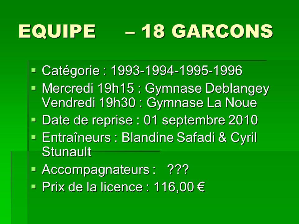 EQUIPE – 18 GARCONS Catégorie : 1993-1994-1995-1996 Catégorie : 1993-1994-1995-1996 Mercredi 19h15 : Gymnase Deblangey Vendredi 19h30 : Gymnase La Nou