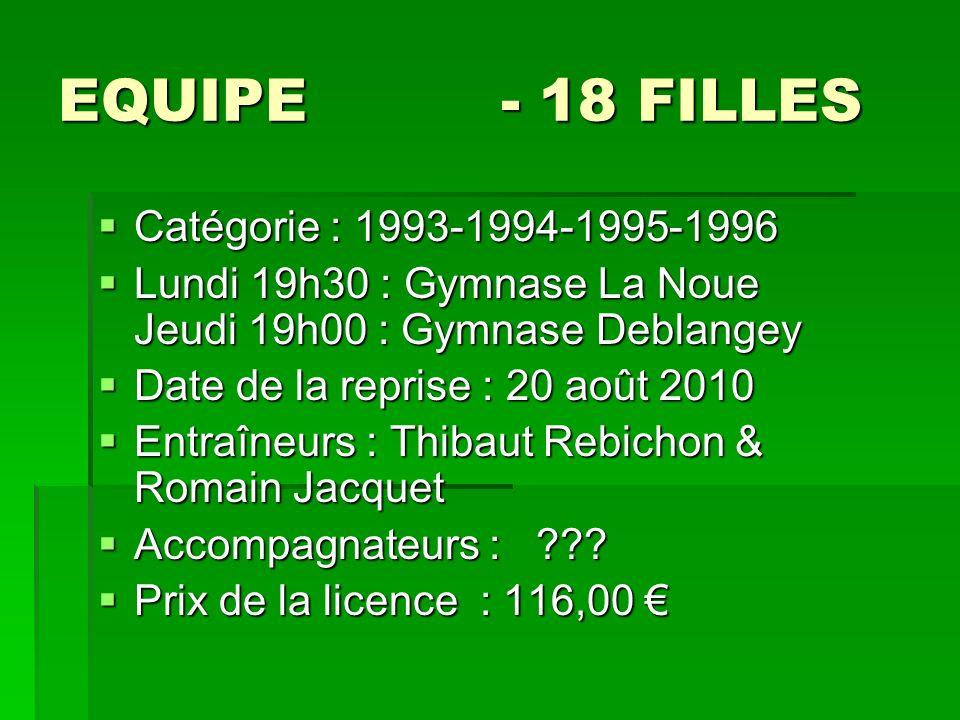 EQUIPE - 18 FILLES Catégorie : 1993-1994-1995-1996 Catégorie : 1993-1994-1995-1996 Lundi 19h30 : Gymnase La Noue Jeudi 19h00 : Gymnase Deblangey Lundi