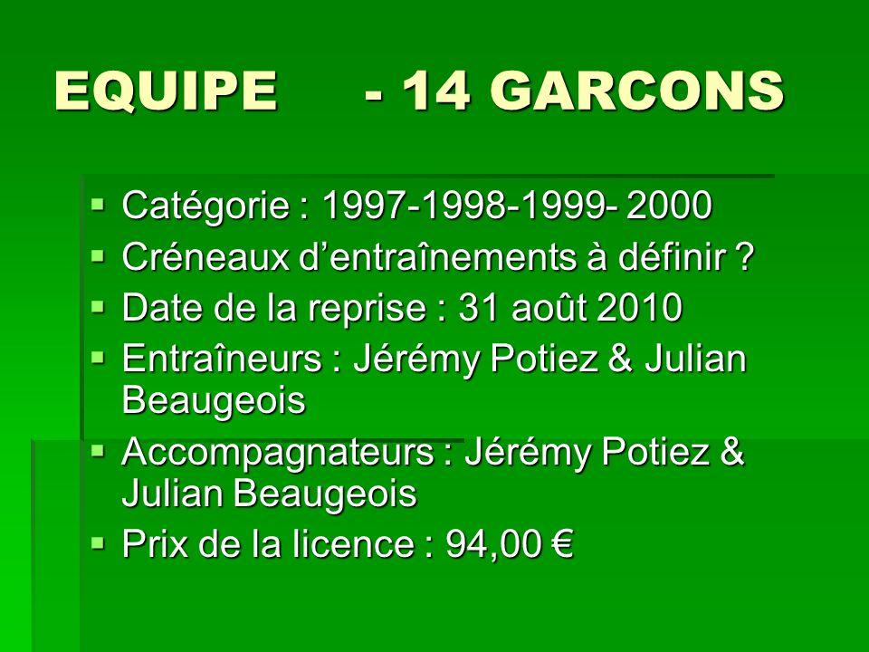 EQUIPE - 14 GARCONS Catégorie : 1997-1998-1999- 2000 Catégorie : 1997-1998-1999- 2000 Créneaux dentraînements à définir .