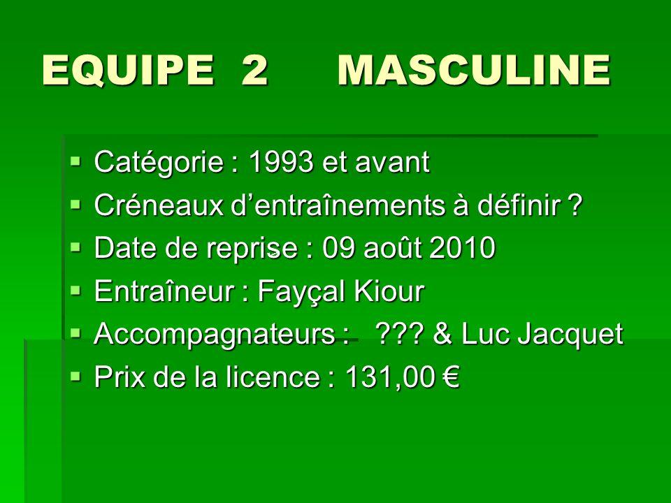 EQUIPE 2 MASCULINE Catégorie : 1993 et avant Catégorie : 1993 et avant Créneaux dentraînements à définir .