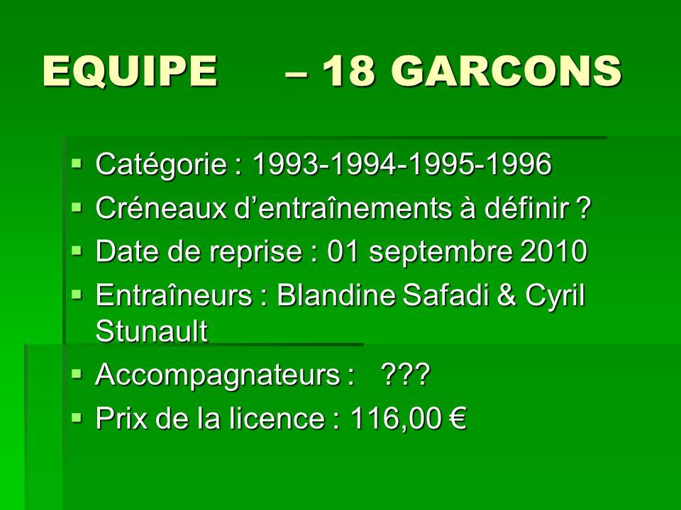 EQUIPE – 18 GARCONS Catégorie : 1993-1994-1995-1996 Catégorie : 1993-1994-1995-1996 Créneaux dentraînements à définir .