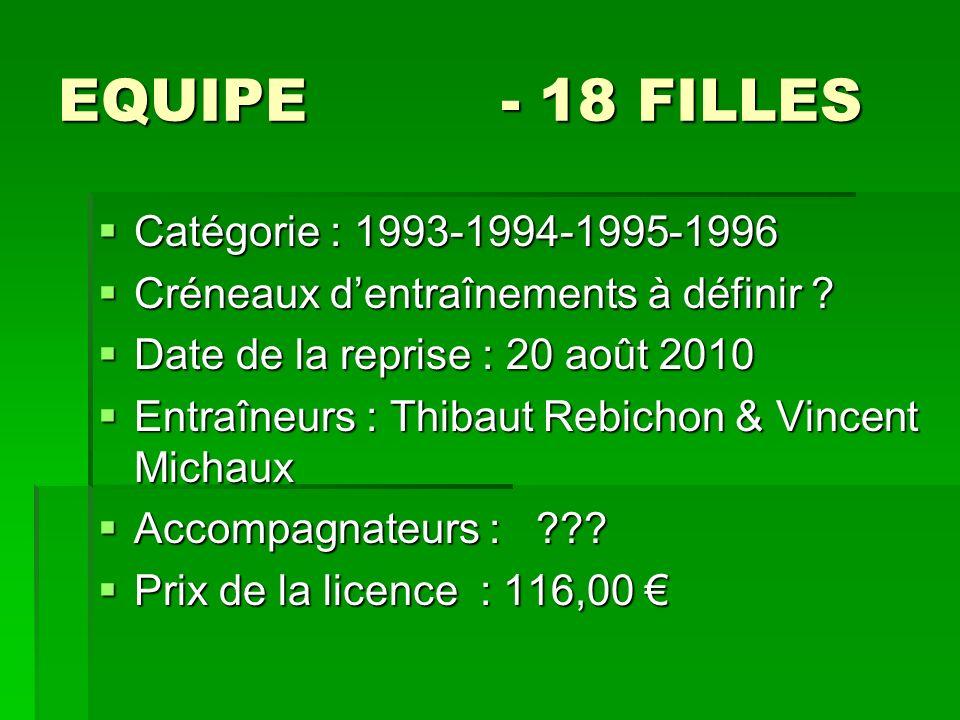 EQUIPE - 18 FILLES Catégorie : 1993-1994-1995-1996 Catégorie : 1993-1994-1995-1996 Créneaux dentraînements à définir .