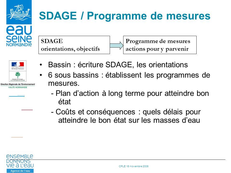 CPLE 16 novembre 2006 SDAGE / Programme de mesures Bassin : écriture SDAGE, les orientations 6 sous bassins : établissent les programmes de mesures.