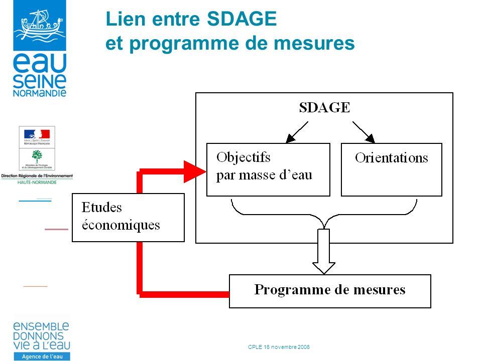 CPLE 16 novembre 2006 Lien entre SDAGE et programme de mesures