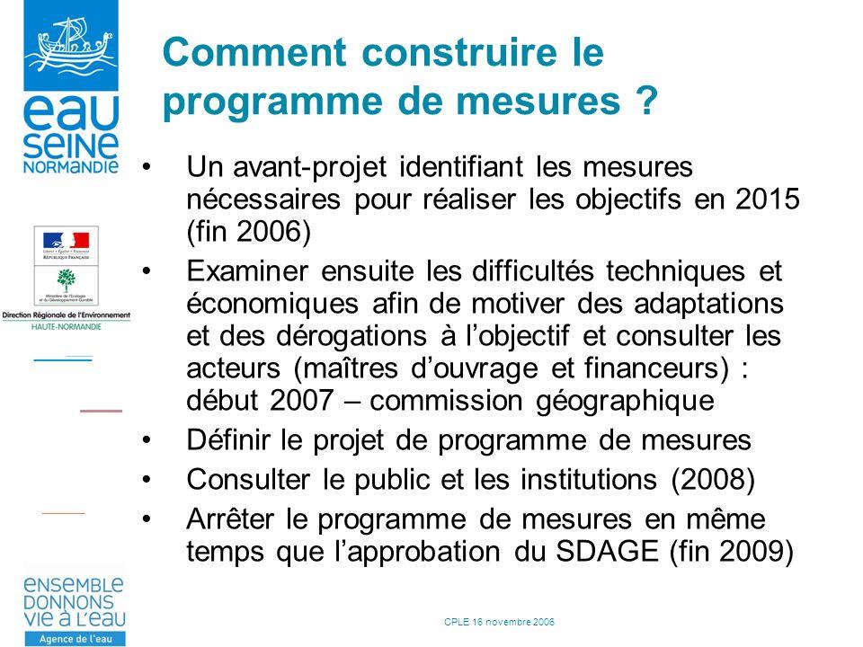 CPLE 16 novembre 2006 Comment construire le programme de mesures .