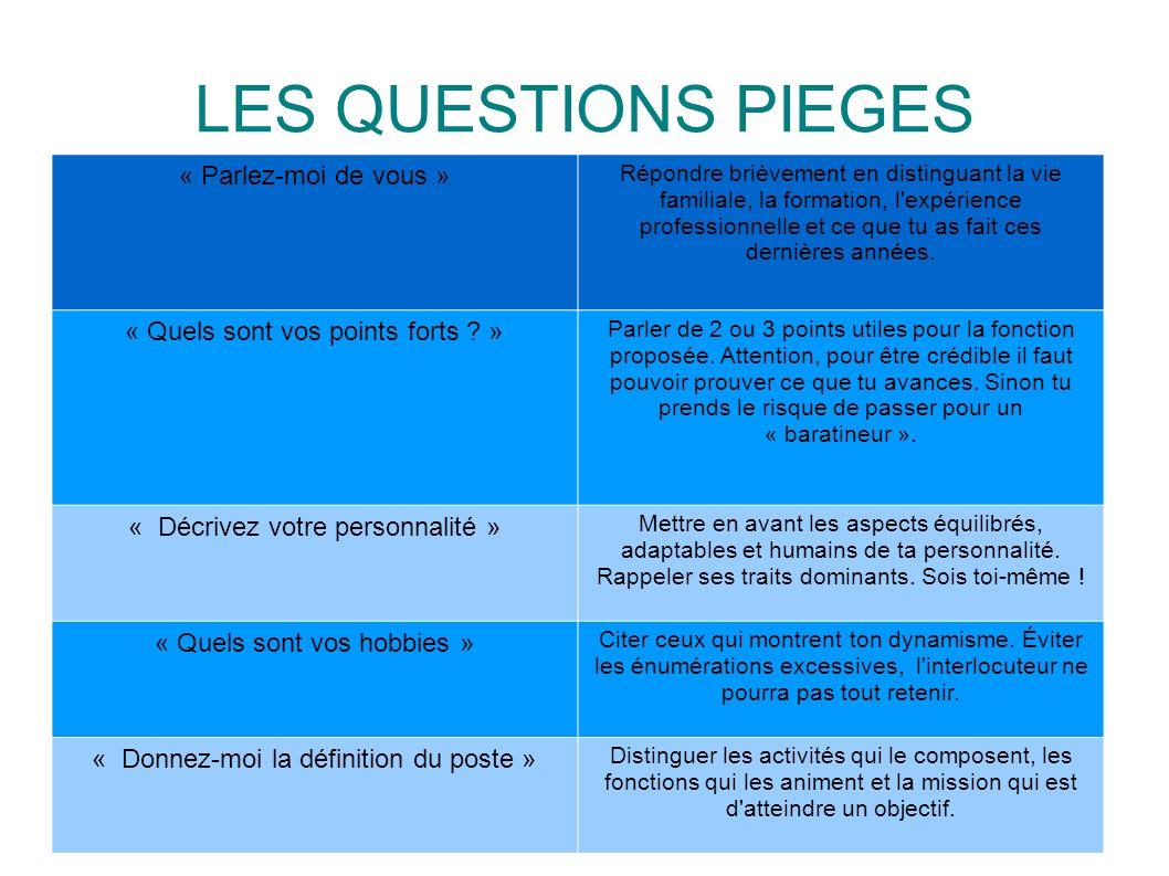 LES QUESTIONS PIEGES « Parlez-moi de vous » Répondre brièvement en distinguant la vie familiale, la formation, l'expérience professionnelle et ce que