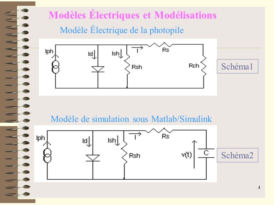 3 - Densité de courant - Phototension - Vitesse de recombinaison et Résistance de charge - Caractéristiques courant - tension - Effet de la résistance shunt et série sur la vitesse de recombinaison Détermination de la longueur de diffusion et de la vitesse de recombinaison intrinsèque à la jonction Conclusion et Perspectives
