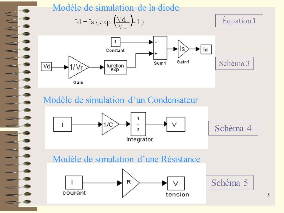 4 Modèles Électriques et Modélisations Modèle Électrique de la photopile Schéma1 Modèle de simulation sous Matlab/Simulink Schéma2