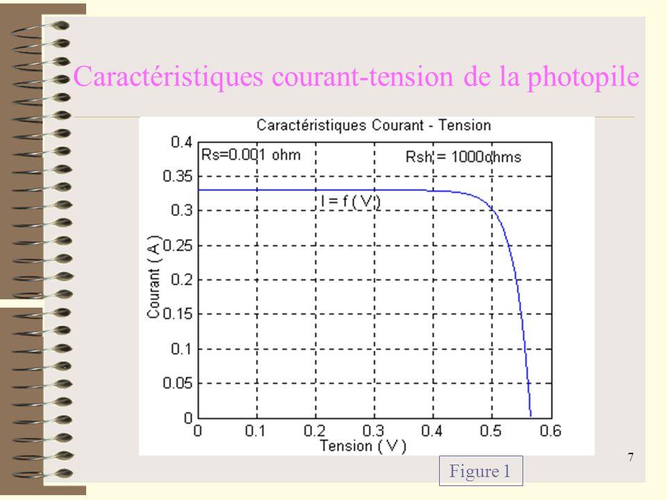 6 Modèle de simulation de la photopile sous Simulink Schéma 6 Schéma 2
