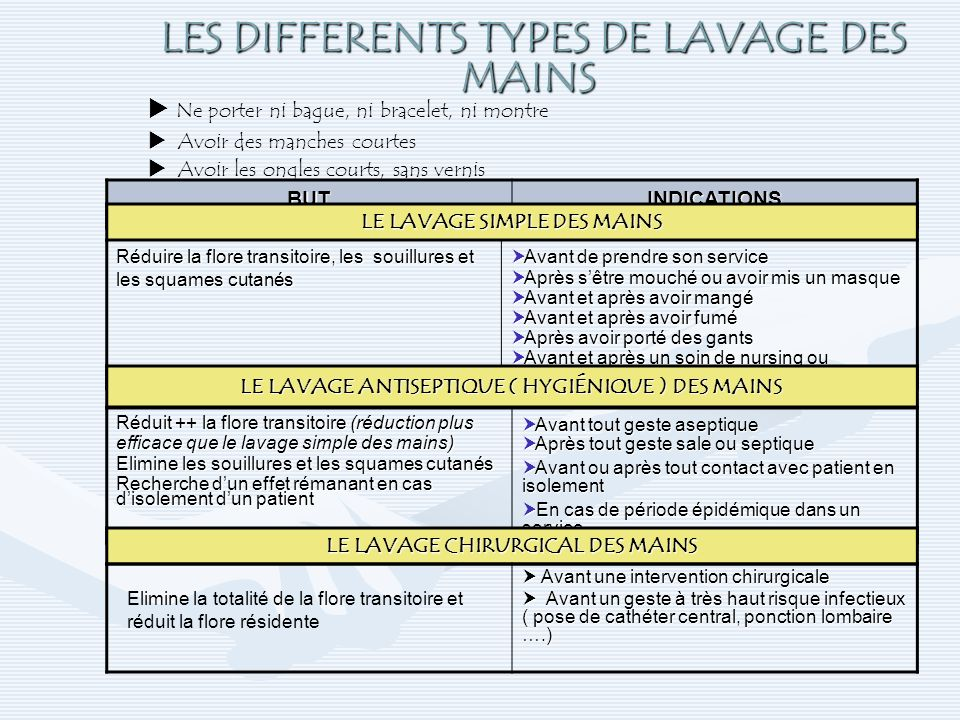 LES DIFFERENTS TYPES DE LAVAGE DES MAINS LES DIFFERENTS TYPES DE LAVAGE DES MAINS Ne porter ni bague, ni bracelet, ni montre Avoir des manches courtes