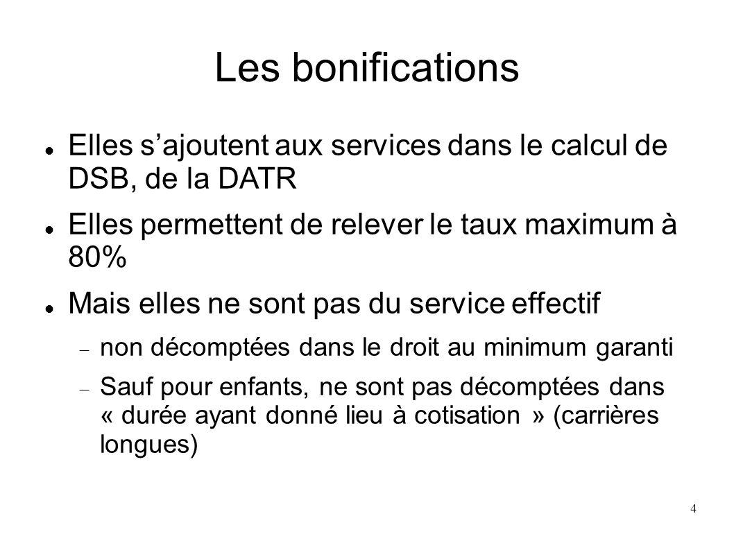 Bonifications et surcote Décomptées dans la DATR, donc pour le déclenchement de la surcote Non décomptées pour lévaluation du taux de surcote 5