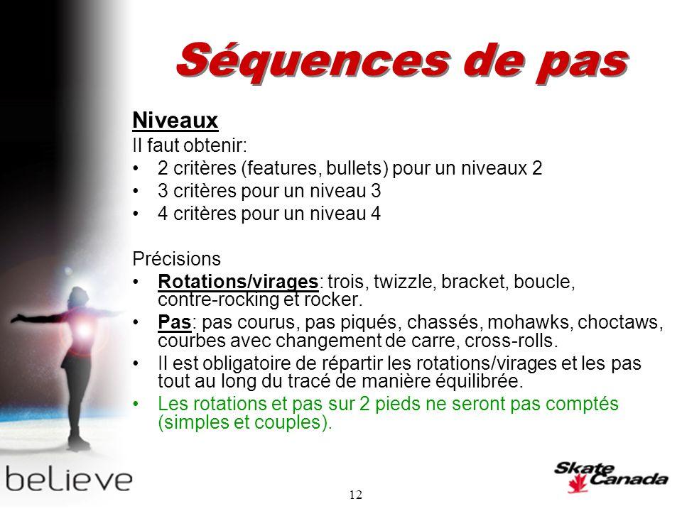 12 Séquences de pas Niveaux Il faut obtenir: 2 critères (features, bullets) pour un niveaux 2 3 critères pour un niveau 3 4 critères pour un niveau 4 Précisions Rotations/virages: trois, twizzle, bracket, boucle, contre-rocking et rocker.