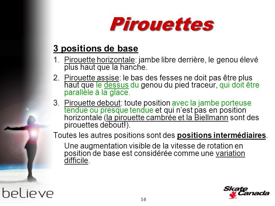 16 Pirouettes 3 positions de base 1.Pirouette horizontale: jambe libre derrière, le genou élevé plus haut que la hanche.