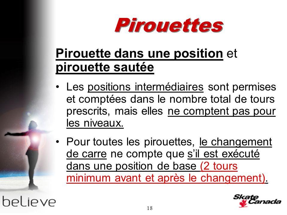 18 Pirouettes Pirouette dans une position et pirouette sautée Les positions intermédiaires sont permises et comptées dans le nombre total de tours prescrits, mais elles ne comptent pas pour les niveaux.