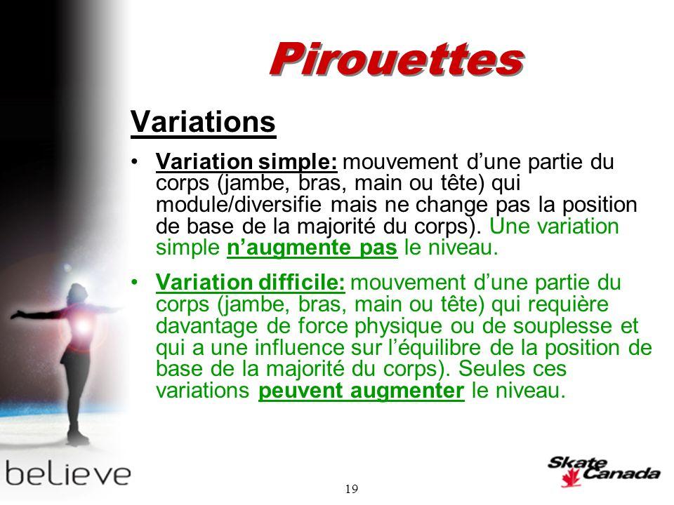 19 Pirouettes Variations Variation simple: mouvement dune partie du corps (jambe, bras, main ou tête) qui module/diversifie mais ne change pas la position de base de la majorité du corps).