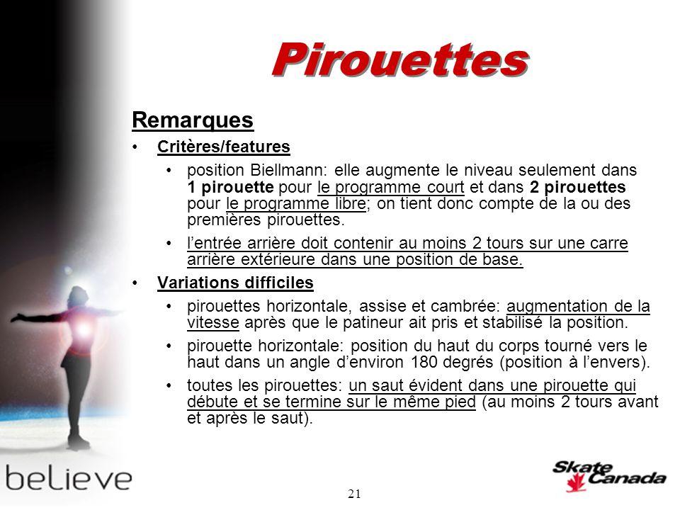21 Pirouettes Remarques Critères/features position Biellmann: elle augmente le niveau seulement dans 1 pirouette pour le programme court et dans 2 pirouettes pour le programme libre; on tient donc compte de la ou des premières pirouettes.