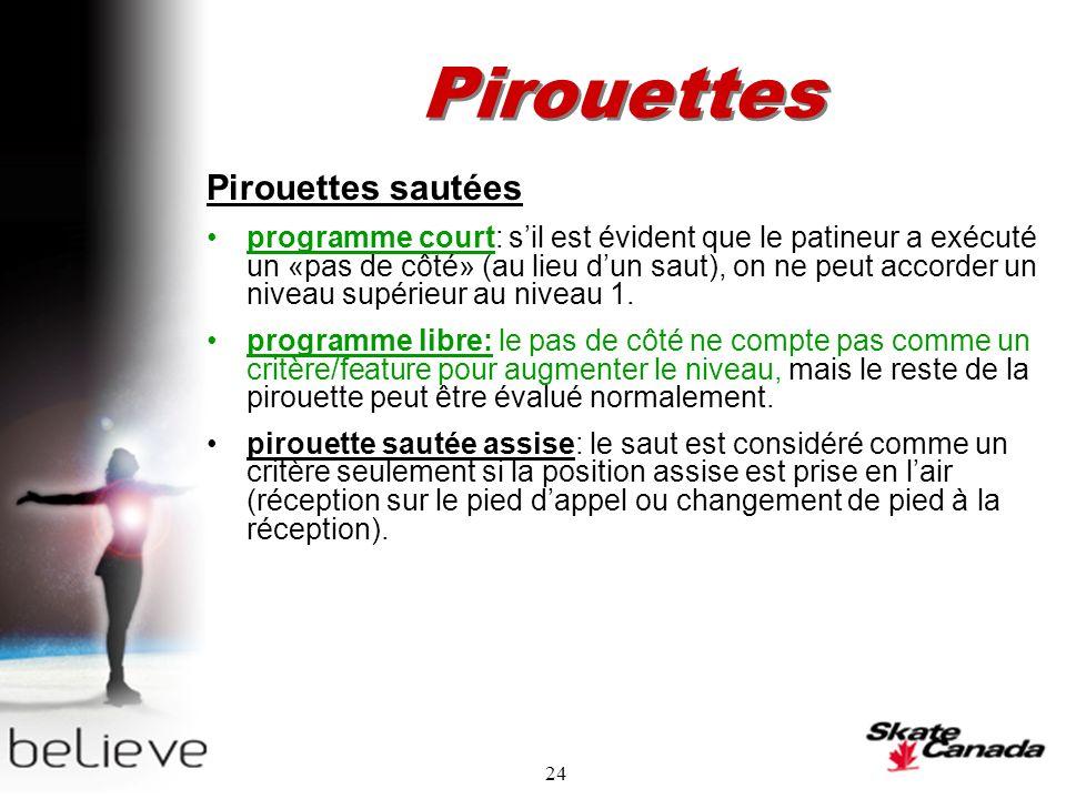 24 Pirouettes Pirouettes sautées programme court: sil est évident que le patineur a exécuté un «pas de côté» (au lieu dun saut), on ne peut accorder un niveau supérieur au niveau 1.
