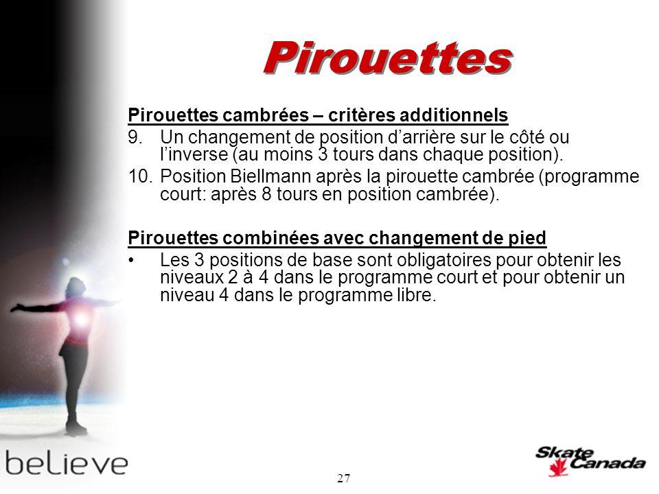 27 Pirouettes Pirouettes cambrées – critères additionnels 9.Un changement de position darrière sur le côté ou linverse (au moins 3 tours dans chaque position).