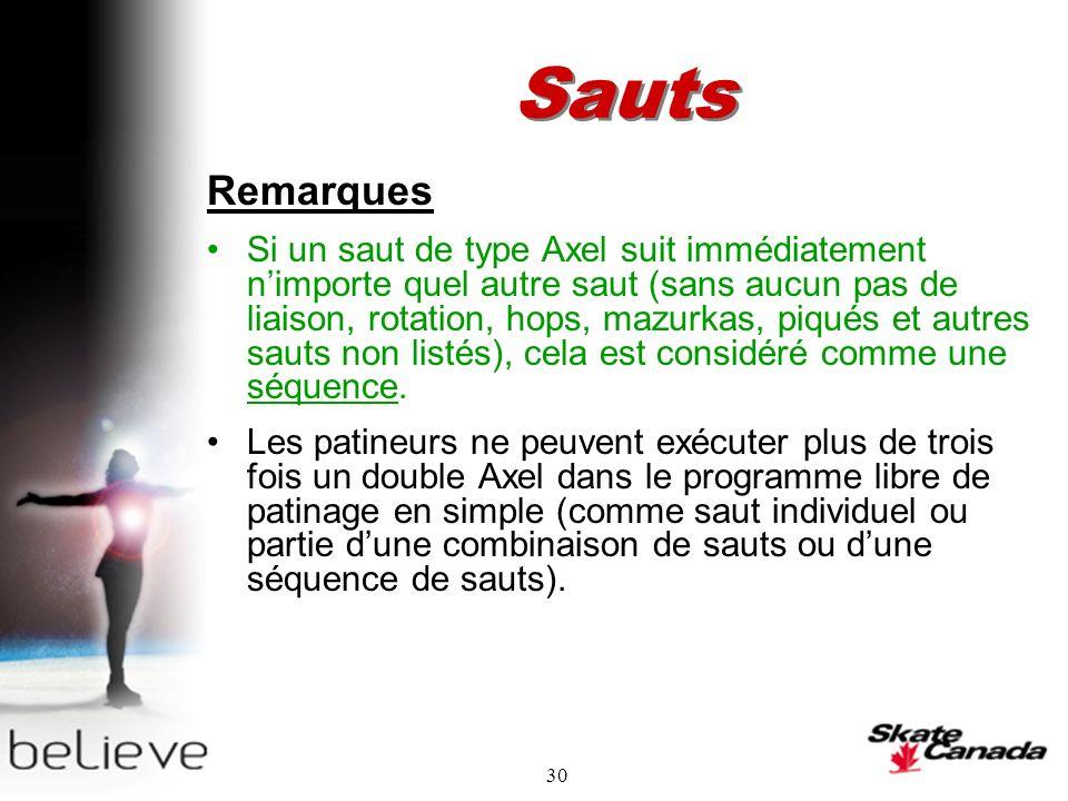 30 Sauts Remarques Si un saut de type Axel suit immédiatement nimporte quel autre saut (sans aucun pas de liaison, rotation, hops, mazurkas, piqués et autres sauts non listés), cela est considéré comme une séquence.