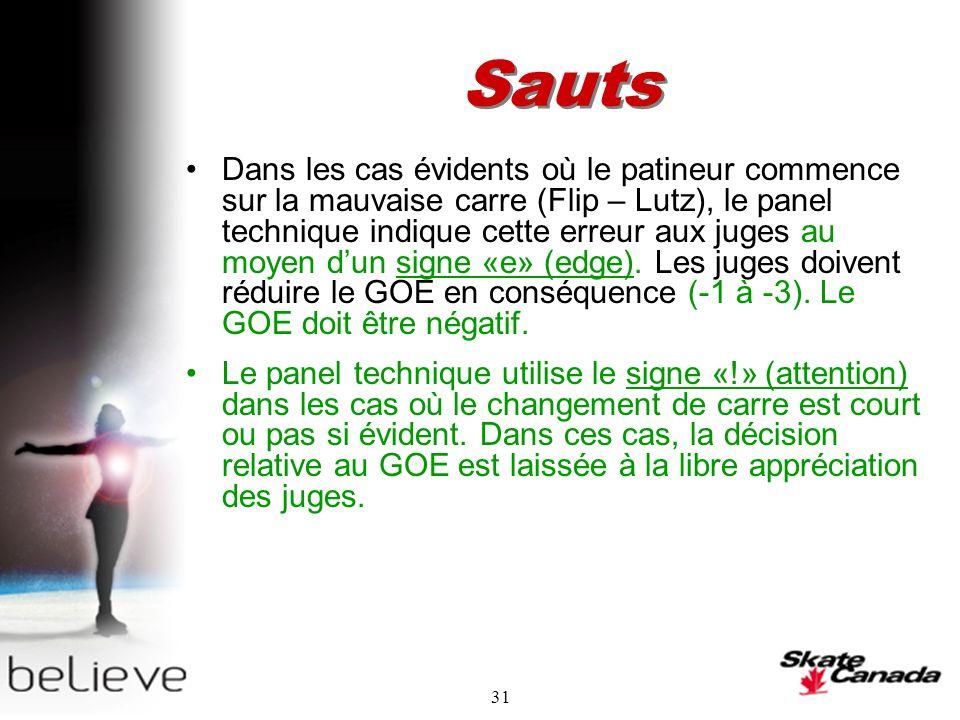31 Sauts Dans les cas évidents où le patineur commence sur la mauvaise carre (Flip – Lutz), le panel technique indique cette erreur aux juges au moyen dun signe «e» (edge).