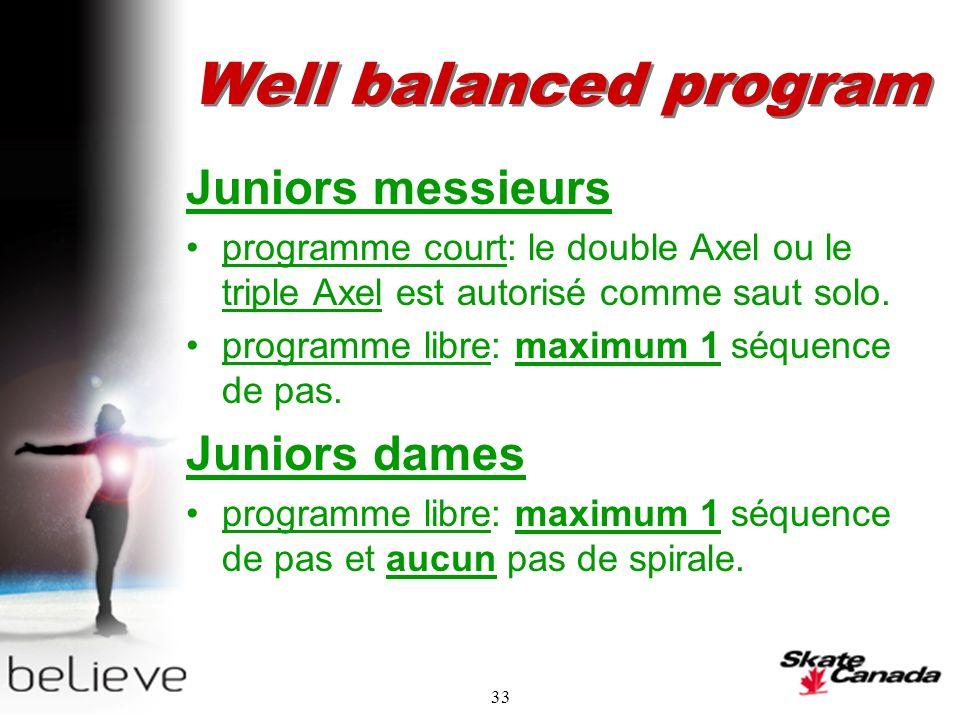 33 Well balanced program Juniors messieurs programme court: le double Axel ou le triple Axel est autorisé comme saut solo.