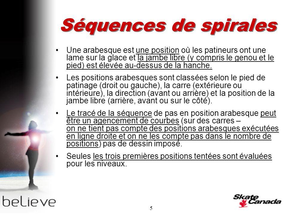 5 Séquences de spirales Une arabesque est une position où les patineurs ont une lame sur la glace et la jambe libre (y compris le genou et le pied) est élevée au-dessus de la hanche.