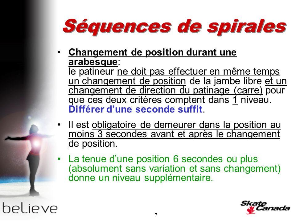 7 Séquences de spirales Changement de position durant une arabesque: le patineur ne doit pas effectuer en même temps un changement de position de la jambe libre et un changement de direction du patinage (carre) pour que ces deux critères comptent dans 1 niveau.