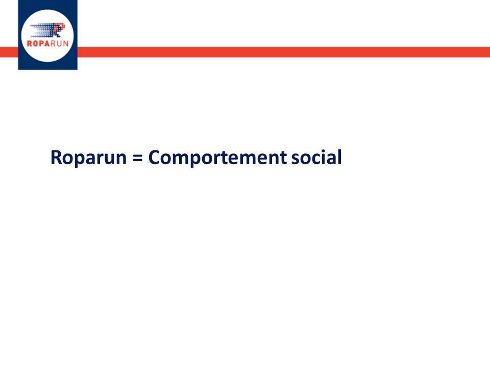 Roparun = Comportement social betrekking hebbend op de maatschappij, op het welzijn daarvan