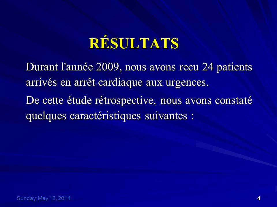 RÉSULTATS Durant l année 2009, nous avons recu 24 patients arrivés en arrêt cardiaque aux urgences.