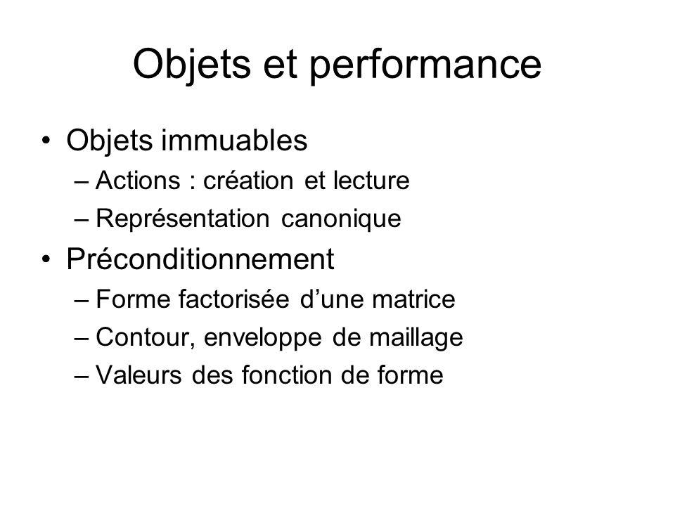 Objets et performance Objets immuables –Actions : création et lecture –Représentation canonique Préconditionnement –Forme factorisée dune matrice –Contour, enveloppe de maillage –Valeurs des fonction de forme