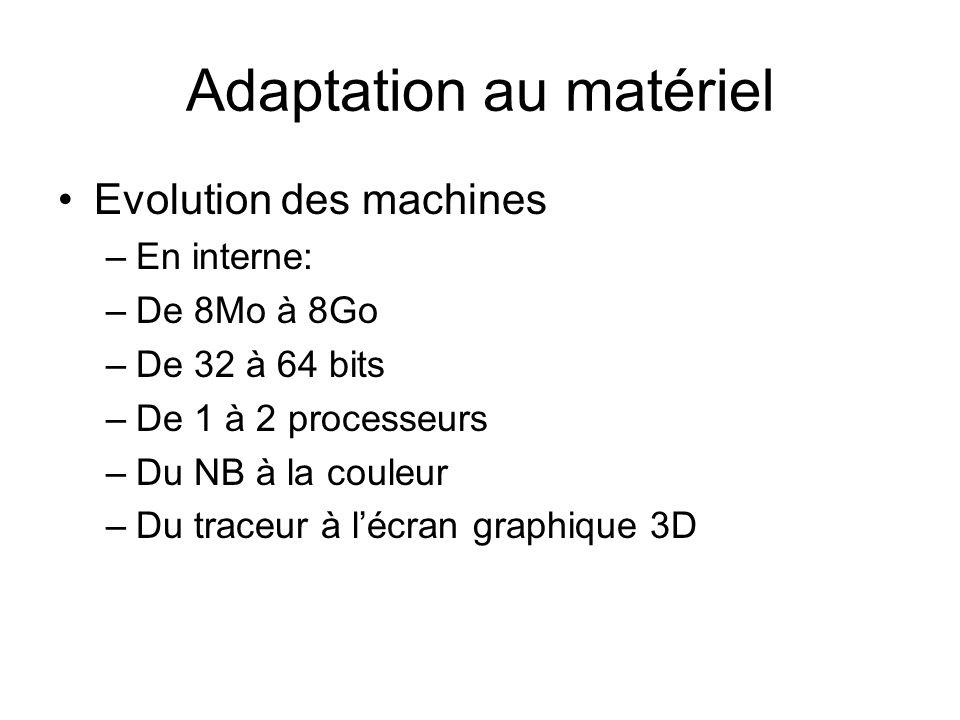 Adaptation au matériel Evolution des machines –En interne: –De 8Mo à 8Go –De 32 à 64 bits –De 1 à 2 processeurs –Du NB à la couleur –Du traceur à lécran graphique 3D