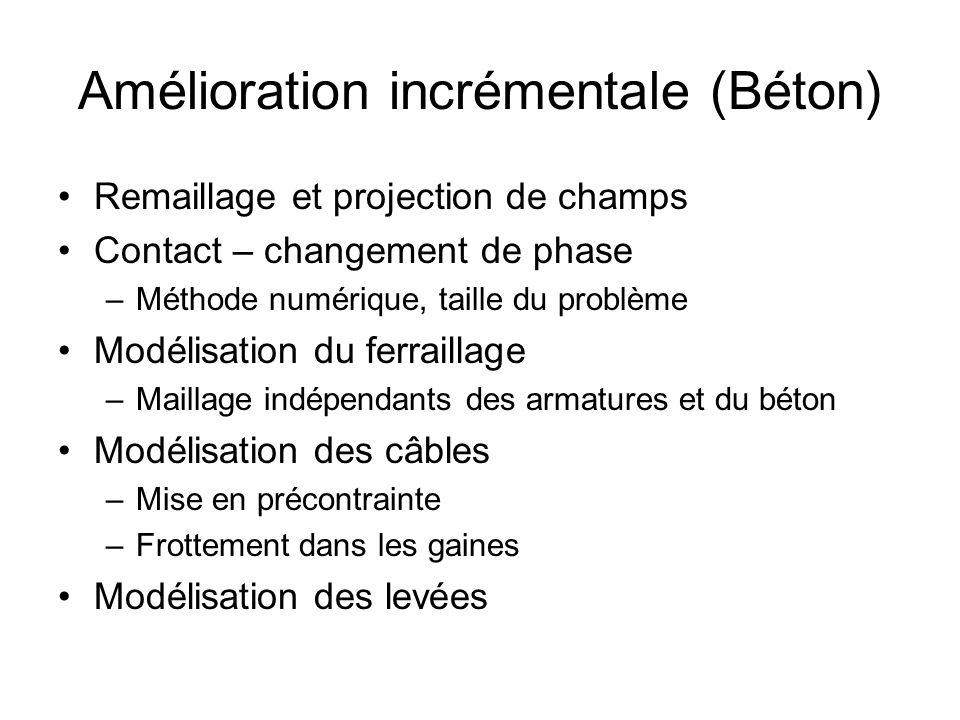 Amélioration incrémentale (Béton) Remaillage et projection de champs Contact – changement de phase –Méthode numérique, taille du problème Modélisation du ferraillage –Maillage indépendants des armatures et du béton Modélisation des câbles –Mise en précontrainte –Frottement dans les gaines Modélisation des levées