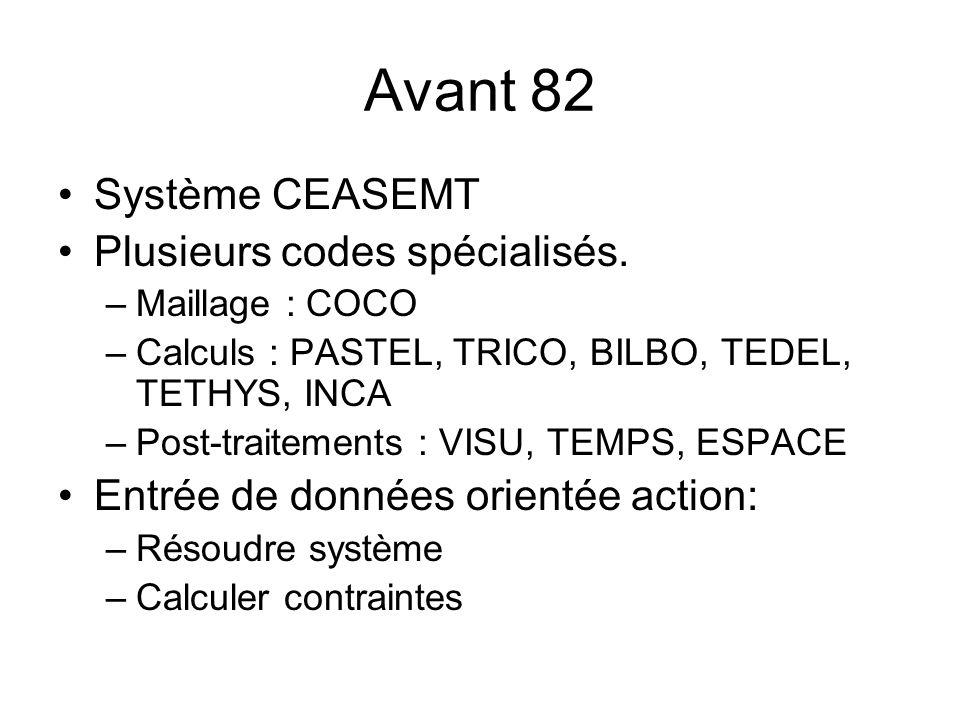 Avant 82 Système CEASEMT Plusieurs codes spécialisés.